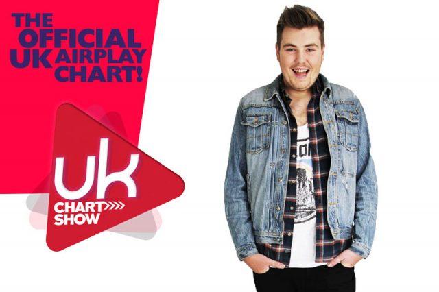 uk chart show